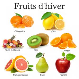 Les fruits et légumes de l'hiver - Florence BEAU ...